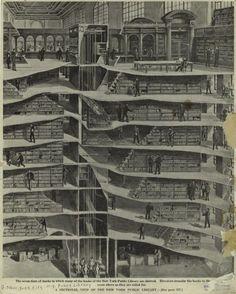 el blog de almu: Fotos de la Biblioteca Pública de Nueva York, 1907-1911