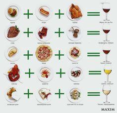 Как подобрать верное вино под твои любимые блюда