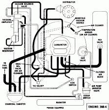 8 1 Ideas Line Diagram Ford Lightning Ford