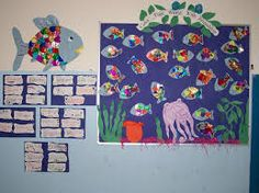 Resultado de imagem para classroom rainbow bulletin board