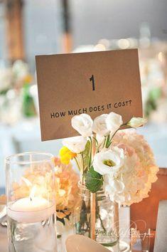 wedding centerpiece idea; Natalie Spencer Photography