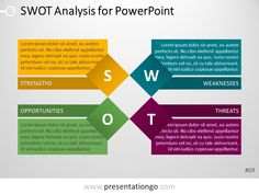 Free SWOT Analysis Template for PowerPoint. Modern template, with editable shapes. Text placeholder to easily insert your own descriptive text for the 4 SWOT criteria. 1 PPTX slide.
