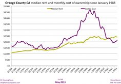 House prices nearing affordability limits in many markets