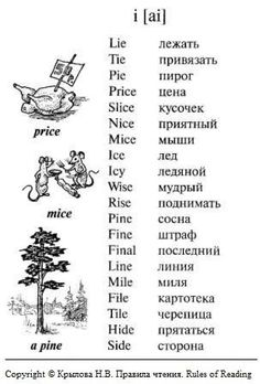 Just English Stories Learn To English, English Time, English Story, Learn Russian, English Fun, Slang English, English Phrases, English Idioms, English Vocabulary