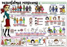 DESCRIPCIÓN DE PERSONAS (físico, carácter, personalidad, estados de ánimo)