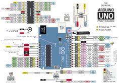 Best set of reference diagrams for arduino available. They're all here.