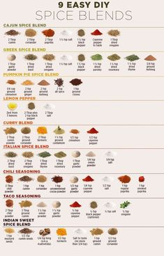 9 Easy DIY Spice Blends (Infographic) For Corn Lite and Moderate, using Penzey's or Frontier spices. Homemade Spices, Homemade Seasonings, Homemade Spice Blends, Homemade Dry Mixes, Homemade Curry Powder, Homemade Italian Seasoning, Greek Spices, Italian Spices, Cooking Tips