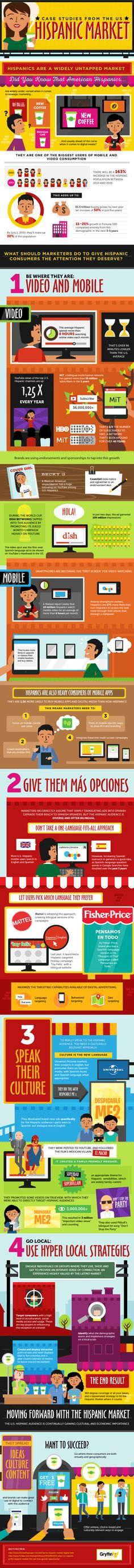 Case Studies From the US Hispanic Market   #infographic #Business #Marketing
