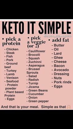 Lose The Weight Keto It Sımple The 28 day keto challenge is best suited for keto beginners, who want to start the ketogenic diet and stick to it without failing. Never fail in Keto Diet. Everything You Need for Keto Success Cetogenic Diet, Keto Diet Plan, Diet Meal Plans, Easy Keto Meal Plan, Keto Diet Foods, Simple Keto Meals, Ketosis Meal Plan, Diet Menu, Weekly Diet Plan