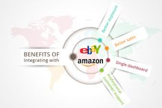 Integrating your eBay store and and Amazon store has its own benefits. Call our experts for more information.