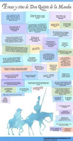 Don Quijote: infografía, resumen y frases frases y citas de Don Quijote ✿ Spanish Learning∕ Teaching Spanish ∕ Spanish Language ∕ Spanish vocabulary ∕ Spoken Spanish ✿ Share it with people who are serious about learning Spanish! Spanish Grammar, Spanish Culture, Spanish Vocabulary, Spanish English, Spanish Language Learning, Spanish Teacher, Spanish Classroom, Teaching Spanish, Spanish Basics