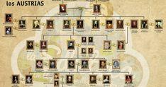 Aquí tenéis un esquema/árbol genealógico que he elaborado sobre la dinastía de los Austrias desde los Reyes Católicos hasta el fin de la ... Murcia, Austria, Photo Wall, Leggings, Outfits, Frases, Royal Family Trees, Recycled Denim, Mind Maps