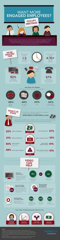 Want More Engaged Employees?   #Infographic #Employees #Business