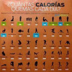 Quemando calorías...