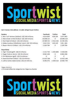 Las marcas top del deporte según Forbes son multimillonarias en 2.0