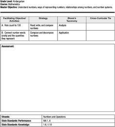 Marzanos teacher evaluation model professional development developing curriculum leadership and design publicscrutiny Images