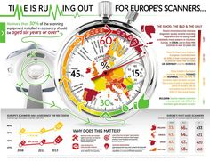 1 in 5 European #MRI systems currently over 10 years of age