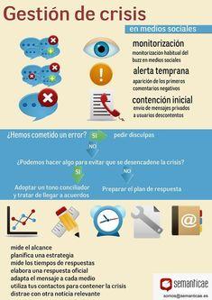 Tips para manejar una crisis en redes sociales
