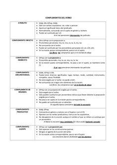Teaching Spanish, Spanish Language, Sentences, Literature, Homeschool, Learning, Words, Spanish, Teaching