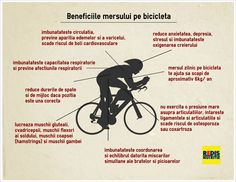 Fitness Exercises, Pandora, Sport, Motivation, Health, Bicycles, Fitness Workouts, Deporte, Health Care