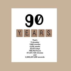 90th Birthday Card Milestone The Big 90 1934 Diy