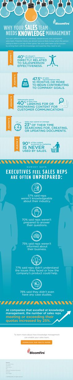 What Are 5 Reasons Why Your Sales Team Needs Knowledge Management? #infographic