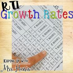Having trouble knowing how to set RTI goals for your intervention students? Have no clue the expected growth rates for students per week? This is the chart you need to know exactly what to write for your students' RTI Goals based on research based growth rates.