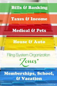Filing-System-Organization-Zones-A-Bowl-Full-of-Lemons