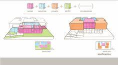 Zonificación; Casa MA 2014 / e|arquitectos