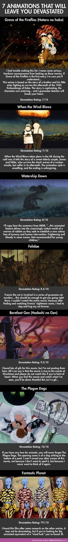 I've watched only Grave of the Fireflies and I'd never watched it again because it was so heartbreaking and this review gave it a 7/10 devastation level?! My heart can't take the feels to watch the rest of the list...