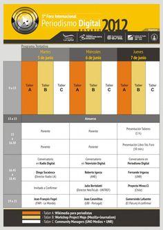 Propuesta para el Foro Internacional de Periodismo Digital Rosario 2012 Journalism, Proposal, Journaling, Rosario, Events