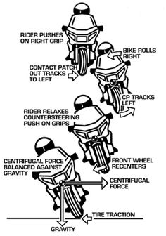 Cornering Control Part 1 by David Hough - Motorcycle Riding Skills, Education