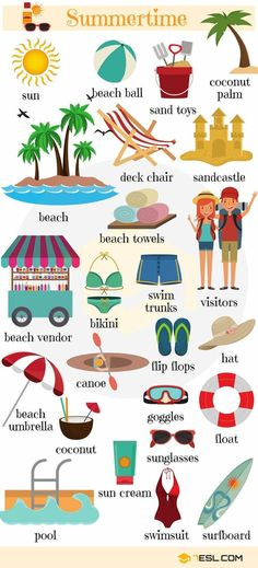 Summer Words: Summer Vocabulary Words with Pictures Summer Vocabulary in English English Tips, English Fun, Learn English Words, English Study, English Class, English Lessons, English Summer, French Lessons, Spanish Lessons