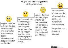 The Big 5 – Ullis skolsida Teacher Education, School Teacher, Primary School, Art School, Learn Swedish, Swedish Language, Visible Learning, 21st Century Skills, School Subjects
