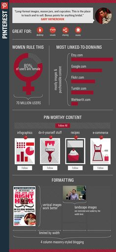 Getting #Meta with Pinterest. DIY, Aspirational and... INFOGRAPHICS!