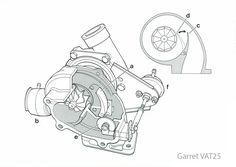 GALERIE: Turboefekt: Co to vlastně je? A jak s ním bojovat? | FOTO 1 | auto.cz