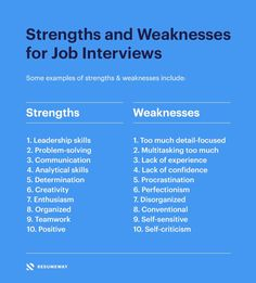 Strengths and weaknesses for job Interviews with great answers. Discover our list of professional strengths and weaknesses to mention in your job interview.