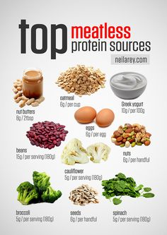If you're a vegetarian you need to provide your body with foods that contain the essential amino acids that are used as building blocks of protein