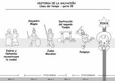 Laminas de La Biblia Para Colorear ,Imprimir y Recortar.: Recursos Catequesis La Historia de la Salvación en dibujos en una línea del tiempo para colorear