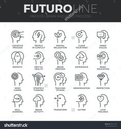 Modern thin line icons set of human mind process, brain features and emotions. Premium quality outline symbol collection. Simple mono linear pictogram pack. Stroke vector logo concept for web graphics