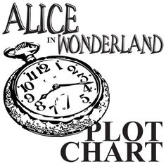 alice in wonderland summary and analysis
