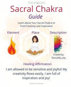 Have You struggled with letting go recently..? Learn how you can let go with the help of your chakras. Chakra, Chakra Balancing, Root, Sacral, Solar Plexus, Heart, Throat, Third Eye, Crown, Chakra meaning, Chakra affirmation, Chakra Mantra, Chakra Energy, Energy, Chakra articles, Chakra Healing, Chakra Cleanse, Chakra Illustration, Chakra Base, Chakra Images, Chakra Signification, Anxiety, Anxiety Relief, Anxiety Help, Anxiety Social, Anxiety Overcoming, Anxiety Attack.