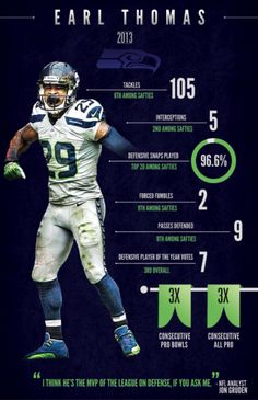 Seattle Seahawks Infographics by Joshua Rhodes,