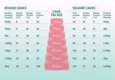 www.cakeulator.com