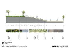 Zhengzhou Airport District Urban Planning EXhibition Centre Proposal (24)
