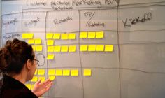 Uncovering Hidden Opportunities with Experience Maps - Flying Hippo