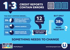 Research found that more than 1 in 3 people find errors on their credit reports. But something to think about is whether or not this error is hurting or helping your credit score