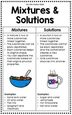 Science Mini Anchor Charts Mixtures and Solutions Anchor Charts. This anchor chart helps your students remember characteristics and examples of Mixtures and Solutions. Use this resource to help teach Science TEK Teaching Chemistry, Chemistry Lessons, Science Chemistry, Science Lessons, Earth Science, Science Experiments, Science Labs, Science Nature, Science Worksheets