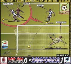 Moviolagol_by David Gallart Domingo_SERIE A_2016-2017_23G_Milan, 0 - Sampdoria, 1