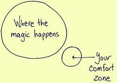Comfort Zone Fitness motivation quote www.myfitstation.com